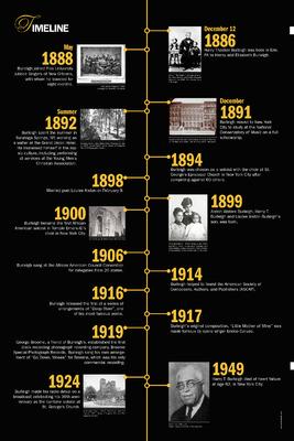 1-Timeline-FINAL.pdf