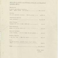 1977 Budget