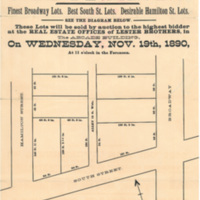 Grand Auction Sale of Valuable Building Lots